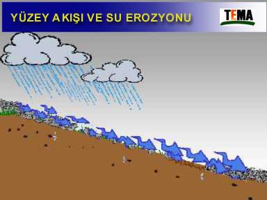 su-erozyonu-erezyonu